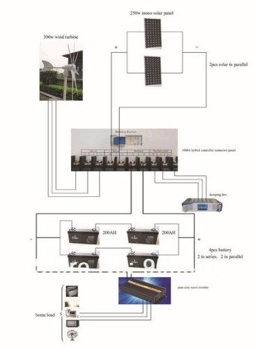 Gowe-800w-Solar-Wind-Hybrid-System300w-Wind-Turbine250w-X2-Solar-Panel1000w-Controller2000w-Pure-Sine-Wave-Inverter