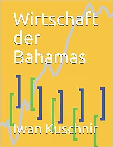 Wirtschaft der Bahamas