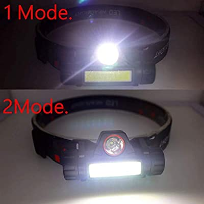 LED Head Torch,Waterproof Portable Mini Flashlight LED Headlamp COB,Built-in 18650 Battery 2 Light Mode with Magnet Headlight