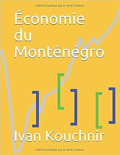 Économie du Monténégro