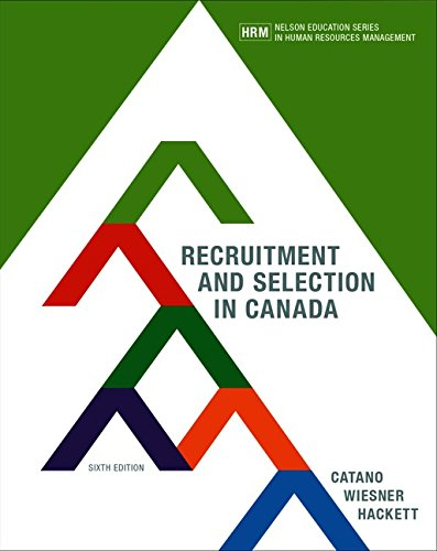 recruitment and selection at ir Recruitment and selection – the most important hr function home » blog » blog » recruitment and selection – the most important hr function recruitment and.