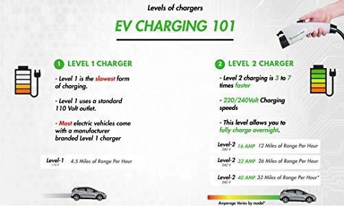 PRIMECOM Level-2 Electric Vehicle EV Charger 220 Volt 30', 35', 40', 50' FEET Lengths (14-30P, 35 Feet) by PRIMECOM (Image #6)