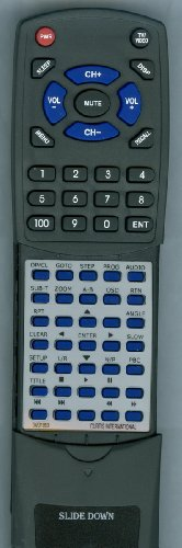Replacement Remote Control for CURTIS INTERNATIONAL LCD1310A by Redi-Remote