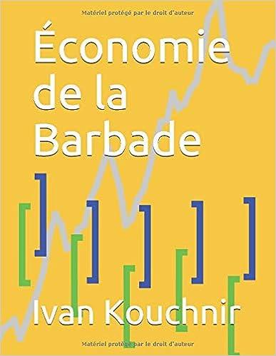 Économie de la Barbade