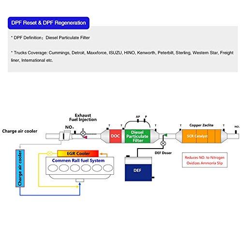 Isuzu Npr 300 Wiring Diagram: Heavy Duty Truck-Scan Tool NL102 Plus-Auto Scanner With