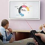 Presentation Remote, PISEN Pointer Presenter