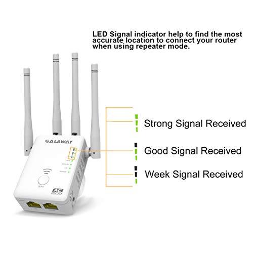 GALAWAY 1200Mbps WiFi Range Extender 2.4GHz et 5GHz Signal Extenders Internet Booster Amplificateur de signal Wifi Booster à 360 degrés avec 4 antennes