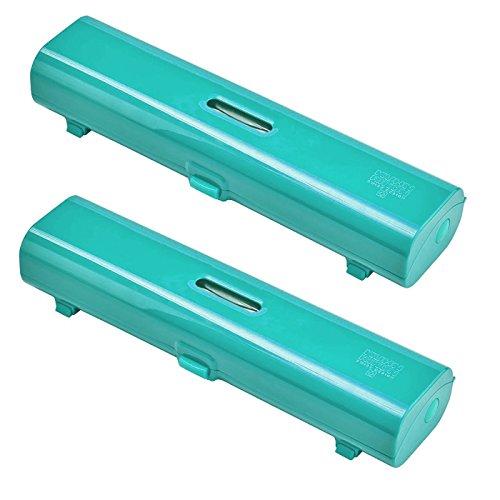 Foil Dispenser (Kuhn Rikon Foil & Plastic Wrap Dispenser Set Of 2, Emerald)