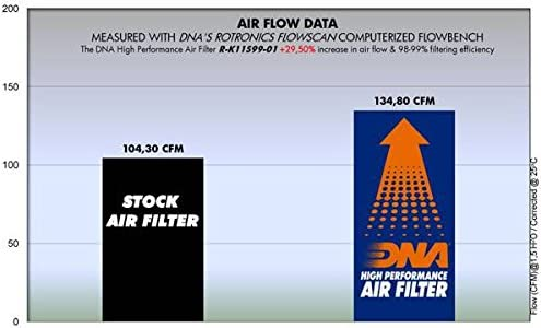 DNA High Performance Air Filter for Kawasaki ZRX 1200R PN R-K11S99-01 01-08