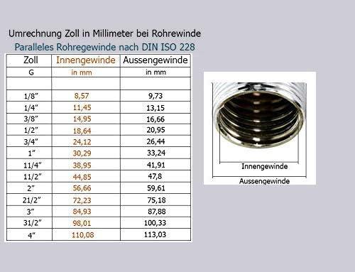 V/álvula de cesta de filtro MELI 144 mm de di/ámetro, para piscinas dobles, con rebosadero rectangular