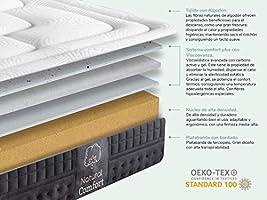 Dreaming Kamahaus Pack Somier Neo + Colchón Cotton Soft + Almohada Carbono| 135 x 190 cm: Amazon.es: Hogar