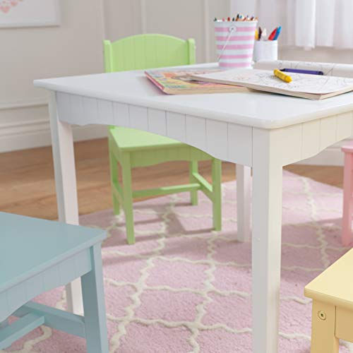 Amazoncom Kids Table And Chairs Set Toddler Activity Table Best