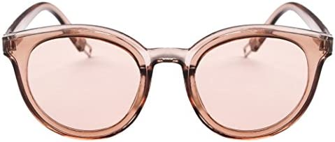 Anca Eyewear Chelsea Womens Round Transparent Clear Pink Frame Tinted Lens Festival Fashion Sunglasses Classic Outdoor Leisure Gift Designer Style Amazon Com Au Fashion