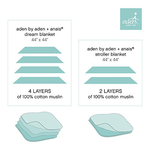 Aden by Aden + Anais Muslin Blanket, 100% Cotton Muslin, 4 Layer Lightweight and Breathable, Large 44 X 44 inch, Hit The Road - Car by Aden (Image #2)
