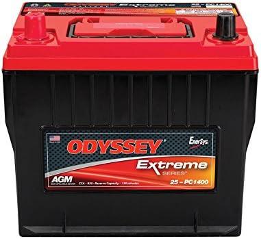 Odyssey Automotive and LTV Battery
