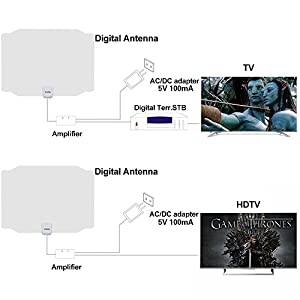 HDTV Antenna,2018 NEWEST ! Indoor Amplified Digital HDTV Antenna 60--90 Mile Range with Newest Type Switch Console Amplifier Signal Booster and 16.5 Feet Coaxial Cable For 4K 1080P 2160P Free TV