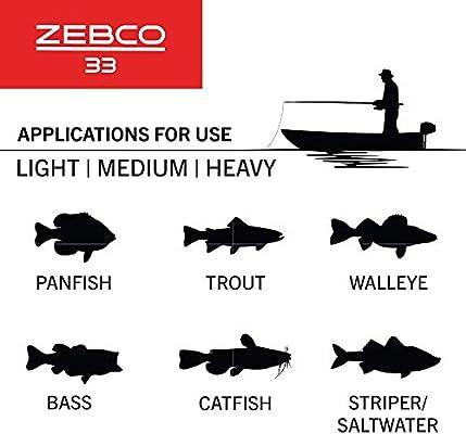 3.3 Nouveau ZEBCO 33 Gold Spincast Reel Droitier 3 pédalier 1 33 kGold-BX