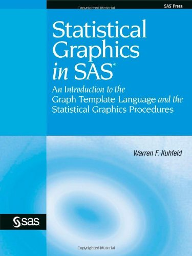 amazon statistical graphics in sas an introduction to the graph