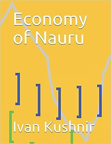 Economy of Nauru