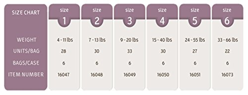 Bambo Nature Eco Friendly Premium Baby Diapers for Sensitive Skin, Size 5 (24-55 lbs), 162 Count (6 Packs of 27) by Bambo Nature (Image #7)
