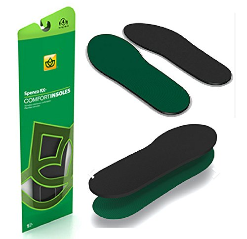 - Spenco Incorporated (a) Spenco Standard Full Insoles Size W 11-12 M 10-11