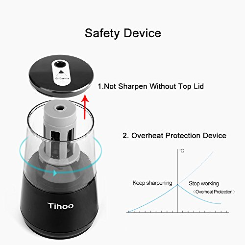 Tihoo Electric Pencil Sharpener with Safety Device, Fast Sharpen and Auto Stop for Regular and Colored Pencils, USB or AC or AA Battery Operated for Office, School, Home (Black) by Tihoo (Image #3)