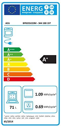AEG BPB355020M - Horno (Medio, Horno eléctrico, 71 L, 71 L, 30-300 ...
