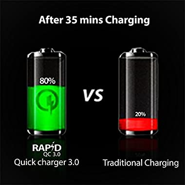 boAt Dual Port Rapid Car Charger (Qualcomm Certified) with Quick Charge 3.0 + Free Micro USB Cable- (Black) 13