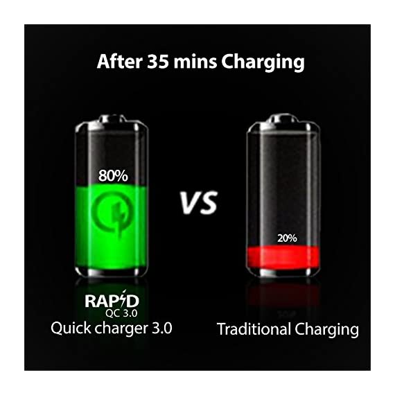 boAt Dual Port Rapid Car Charger (Qualcomm Certified) with Quick Charge 3.0 + Free Micro USB Cable- (Black) 6
