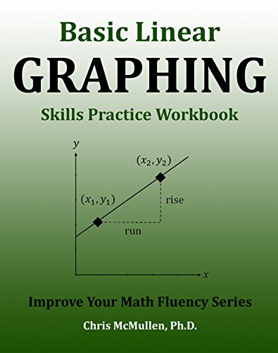 - Basic Linear Graphing Skills Practice Workbook: Plotting Points, Straight Lines, Slope, y-Intercept & More (Improve Your Math Fluency Series)