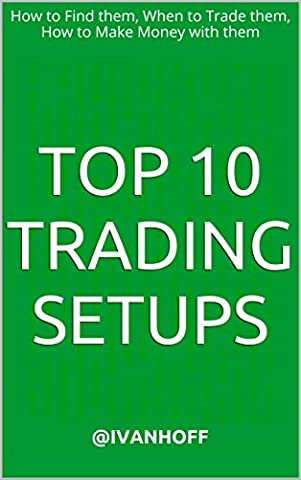 Top 10 Trading Setups: How to Find them, When to Trade them, How to Make Money with them - Momentum Swing