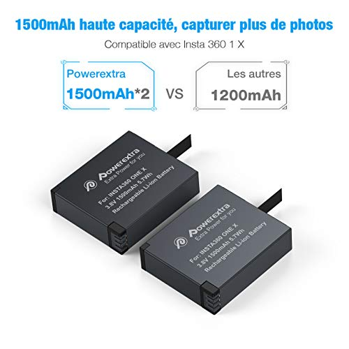 Powerextra Batterie de Remplacement (2 Paquets) et Chargeur Double Rapide pour Insta360 One X Caméra d'action 360
