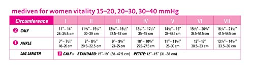 mediven-for-women-vitality-20-30-mmHg-Calf-High-Stockings-Closed-Toe