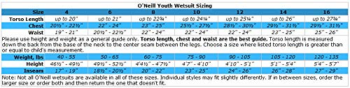 O'Neill Reactor 2 Kids Full Wetsuit 4 Black/red (5044IS) by O'Neill Wetsuits (Image #4)