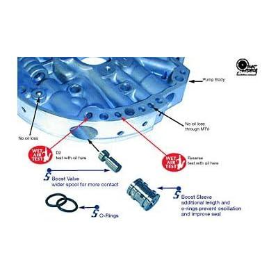 Sonnax Reverse Boost Valve & Sleeve 700R4 4L60 2004R: Automotive