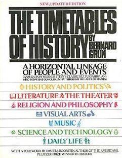 The Timetables of History: A Horizontal Linkage of People and Events, Based on Werner Stein's Kulturfahrplan