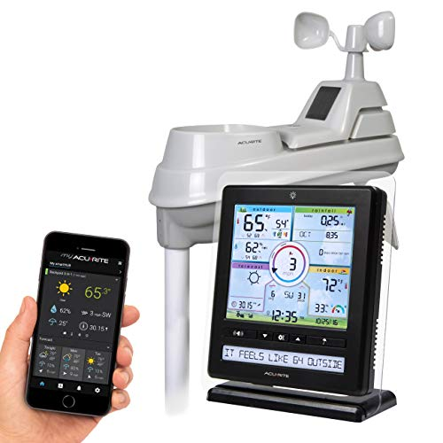 AcuRite Wireless Home Station