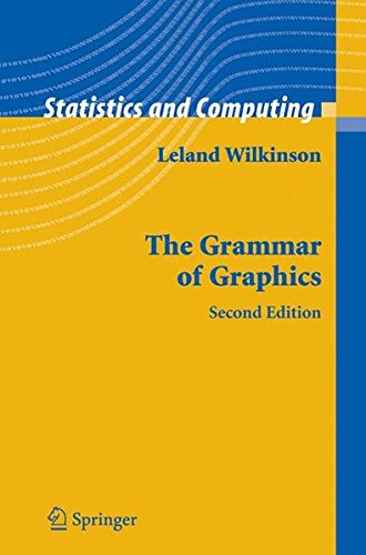 The Grammar of Graphics (Statistics and Computing) by Leland Wilkinson