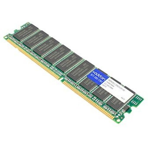 - 256MB DRAM Upgrade F/Cisco 2800