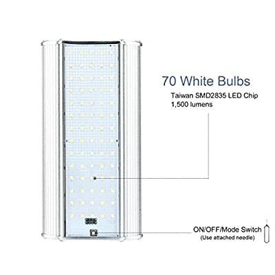 SunnyOn Solar LED Wall Light - 60 White Bulbs, 1300 Lumens, 5000mAh, 5 Modes Illumination, Remote Control, Motion Sensor, Solar Rechargeable, Energy Saving, Fire Retardant, Waterproof