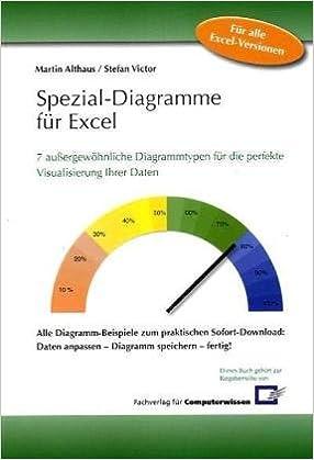 Spezial-Diagramme für Excel: 7 außergewöhnliche Diagrammtypen für ...