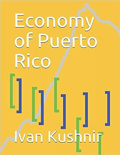 Economy of Puerto Rico