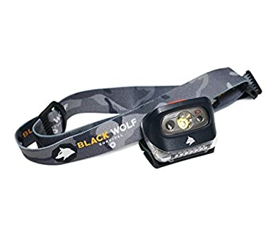 Ultra-Bright LED Headlamp Flashlight, Lumens CREE bulb, Super bright, Waterproof, with dimmer and built-in whistle. Great for survival gear supplies or camping, caving, running & trail!