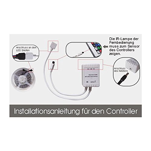 Alfa-Lighting-LED-Strip-10m-RGB-5050-SMD-300-LED-2x5m-Strip-Light-String-Band-Bar-44-Keys-Ir-Remote-Control-60w-Power-Supply-Rgb-10m-5050-Energy-Class-A