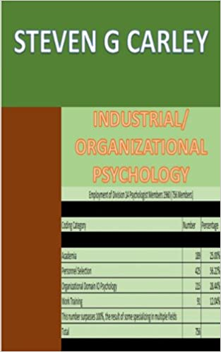 Free download] pdf industrial/organizational psychology: an applied ….