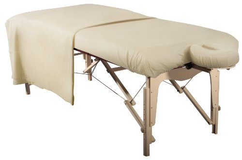 Poly Cotton 3pc Massage Table Sheet Set GreenLife