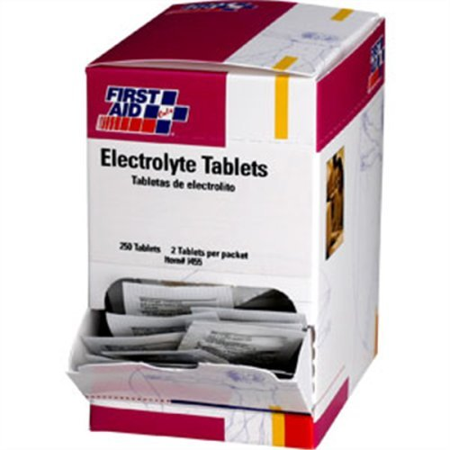 Electrolyte Tablets - 220 mg (125 Packs of 2 Tablets) (Mg Tab 220)