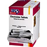 Electrolyte Tablets - 220 mg (125 Packs of 2 Tablets) by WS-First Aid Only