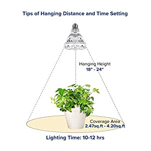 SANSI 30W Daylight LED Plant Light Bulb, Full Spectrum Ceramic LED Grow Light Bulb, 45 LED Chips, E26 Socket, Indoor Gardening for the Home, Indoor Farming, Residential, Office Plants, Grow Walls