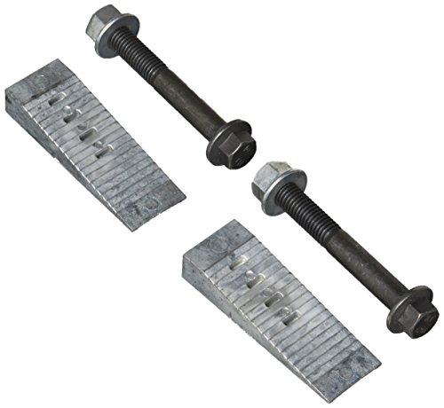 Most Popular Alignment Tools